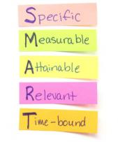 Image spelling out what SMART acronym stands for
