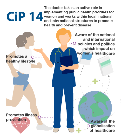 Infographic of CiP 14