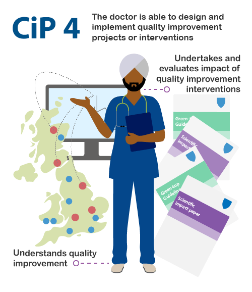 Infographic for CiP 4