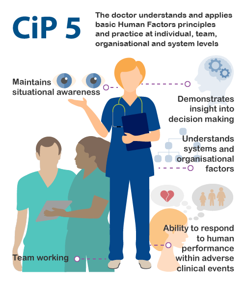 Infographic for CiP 5