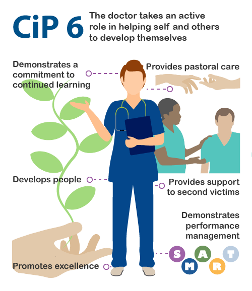 Infographic of CiP
