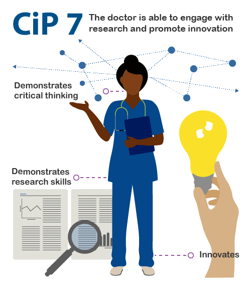 Infographic of CiP 7